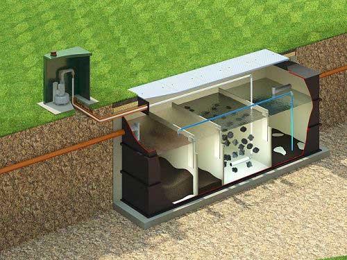 WTE Vortex Sewage Treatment Plants